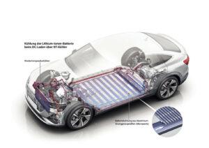 Batteriekühlsystem eines Audi e-tron